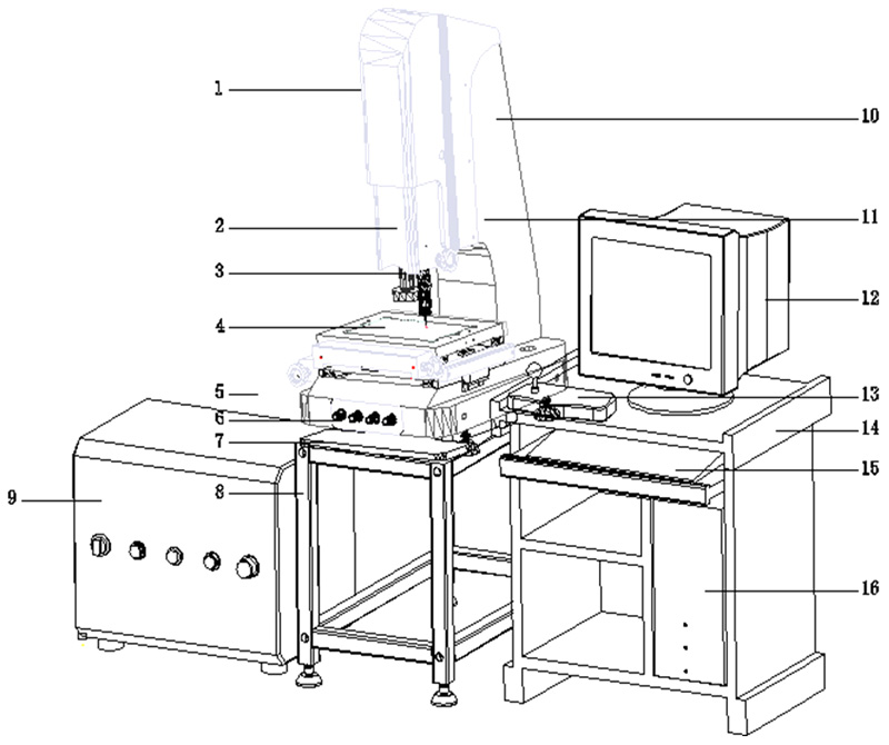 overall structure of the vision measuring machine