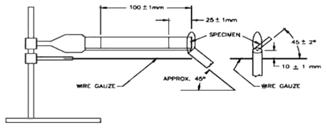 Horizontal Test Method for Horizontal Vertical Flame Chamber