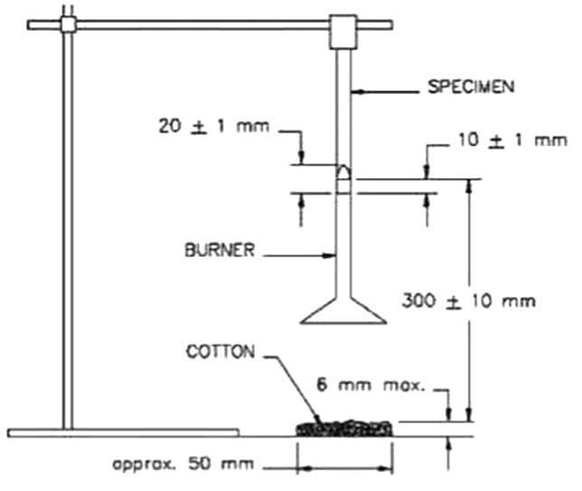 Vertical Test Method for Horizontal Vertical Flame Chamber