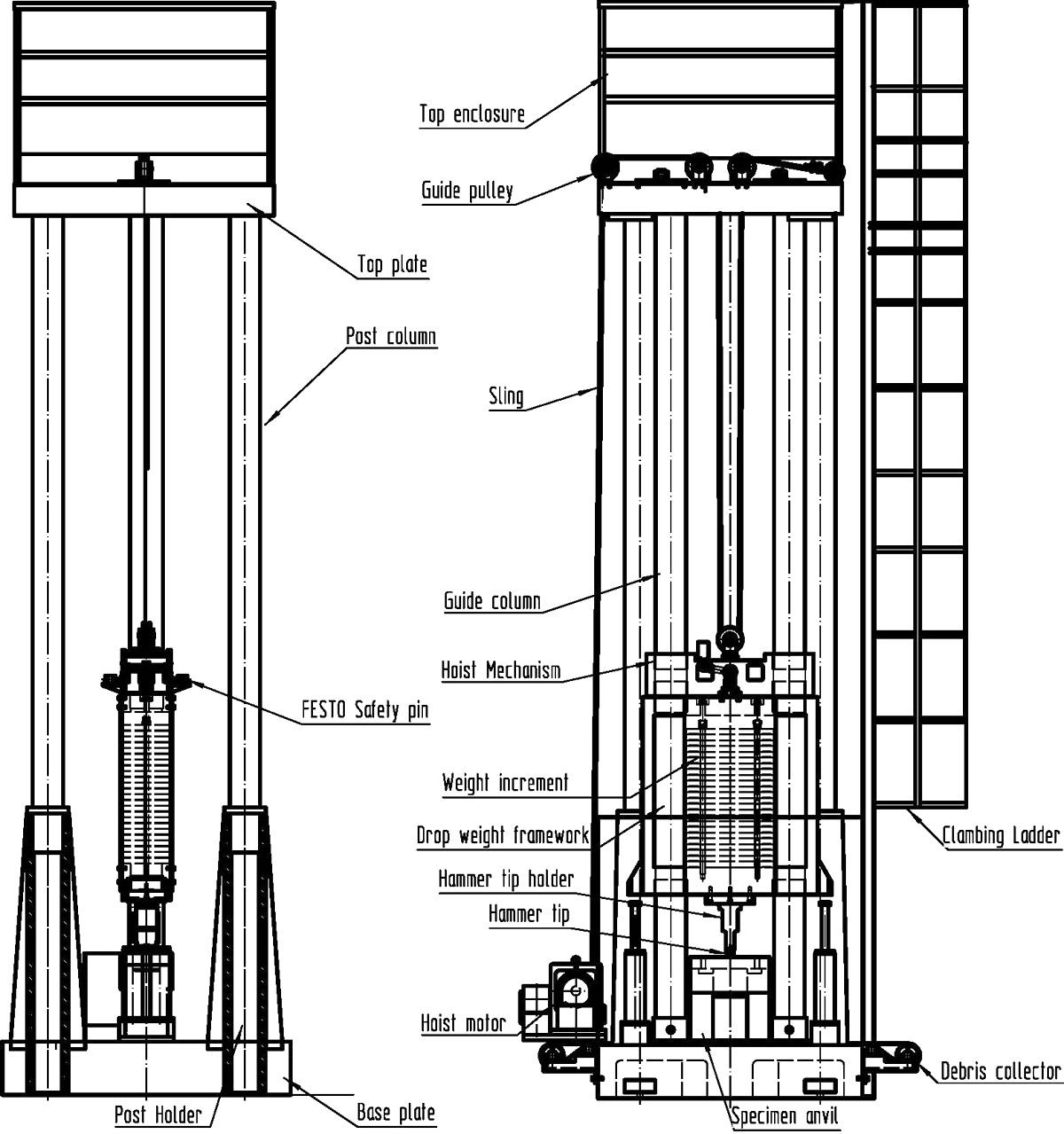 Drop Weight Tear Tester Design Structure