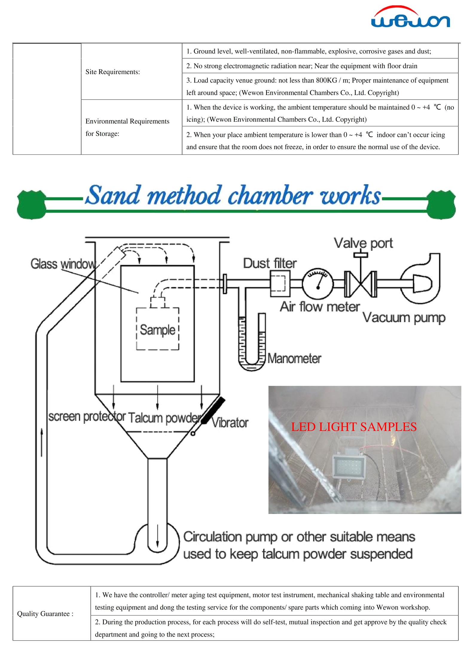 Rain Test Chamber | Wewon Environmental Chambers Co  Ltd