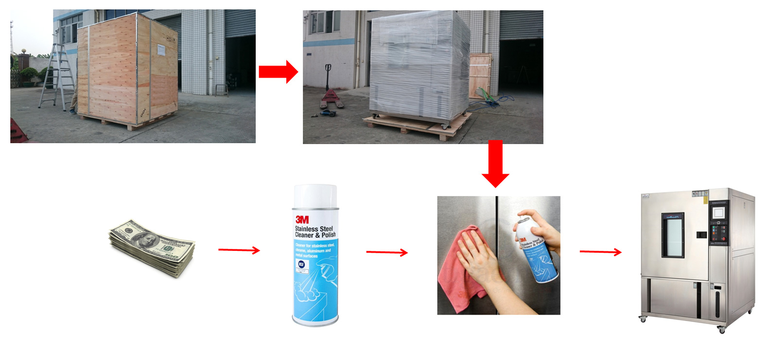 make environmental chambers surface clean polish