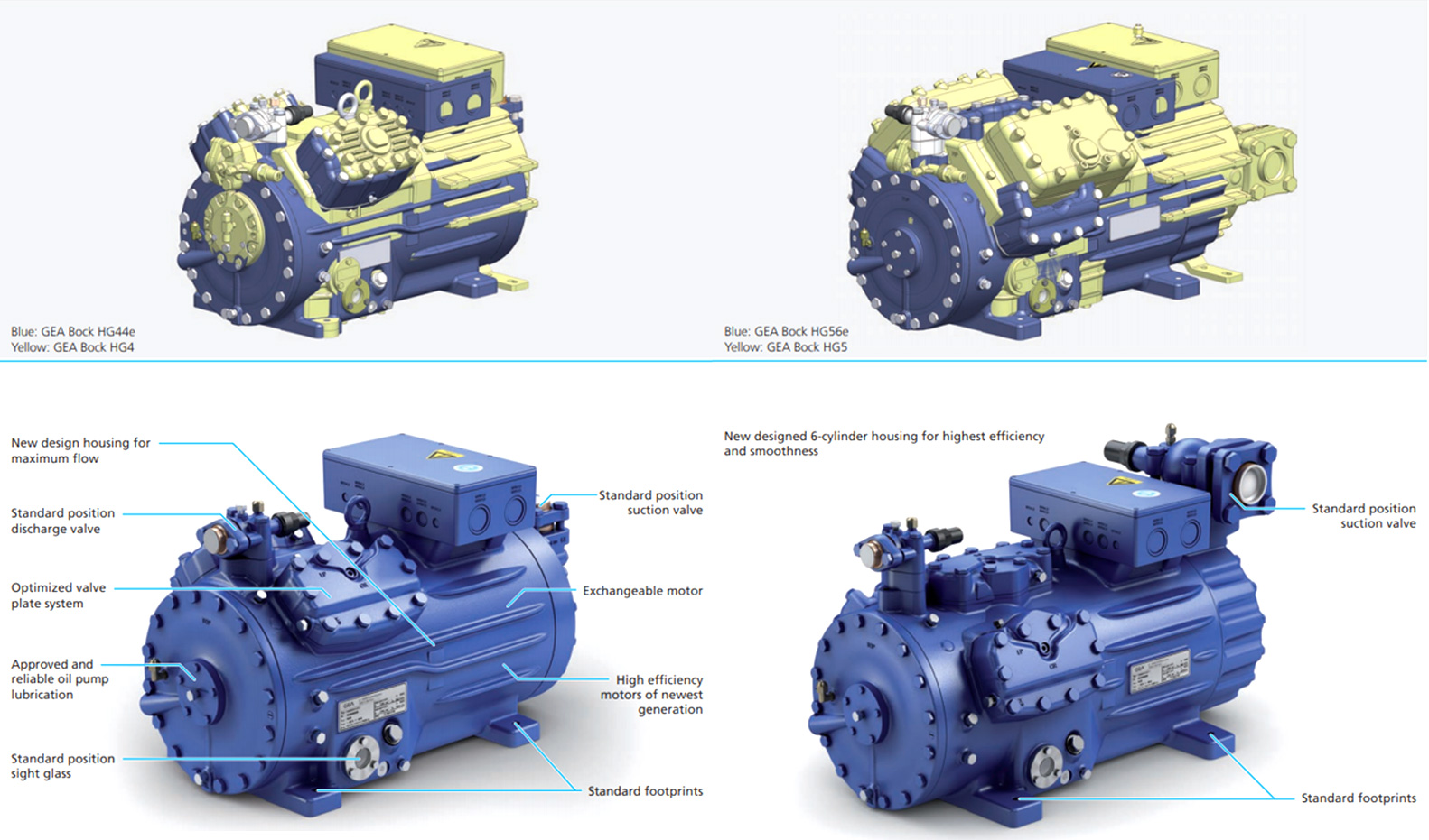GEA Boke Compressor