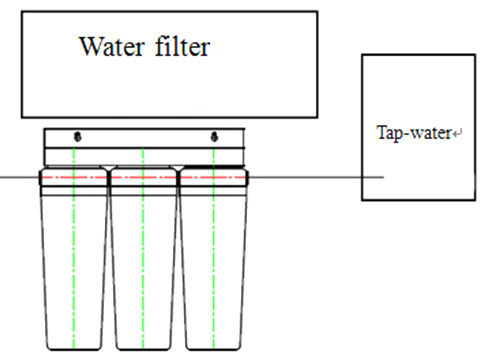 The solution for tap water with filter