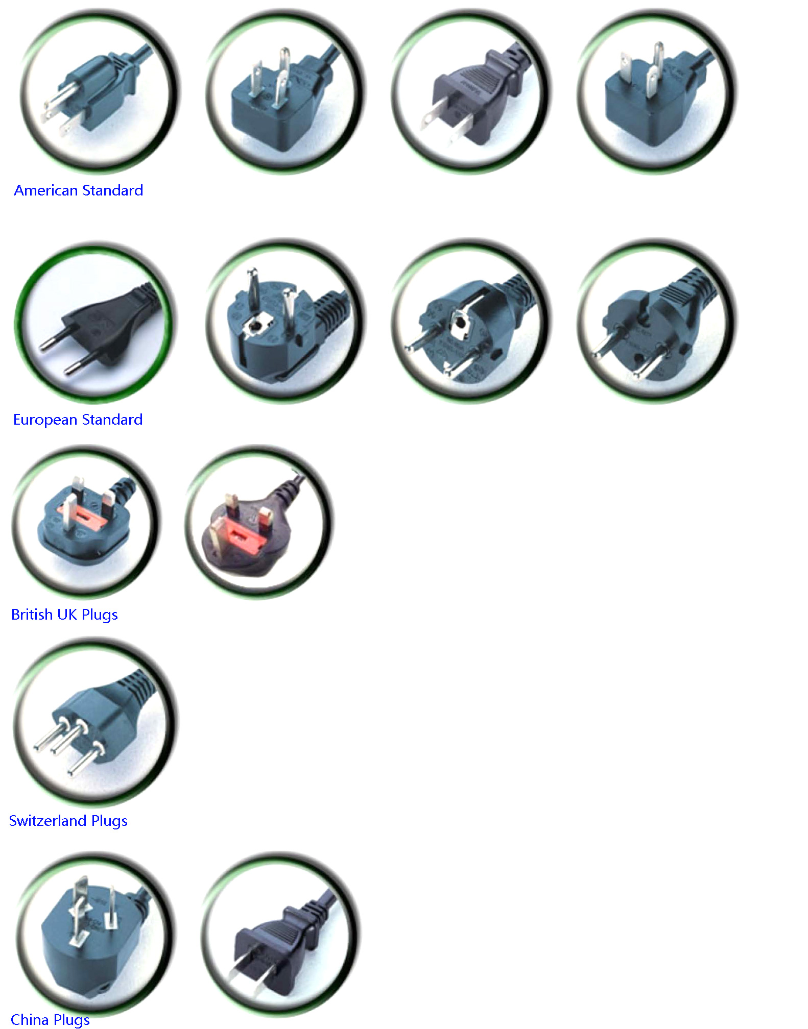 Different Plugs for Environmental Chambers All Over the World 1